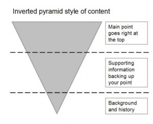 The inverted pyramid approach to writing fits the way people read on the web.